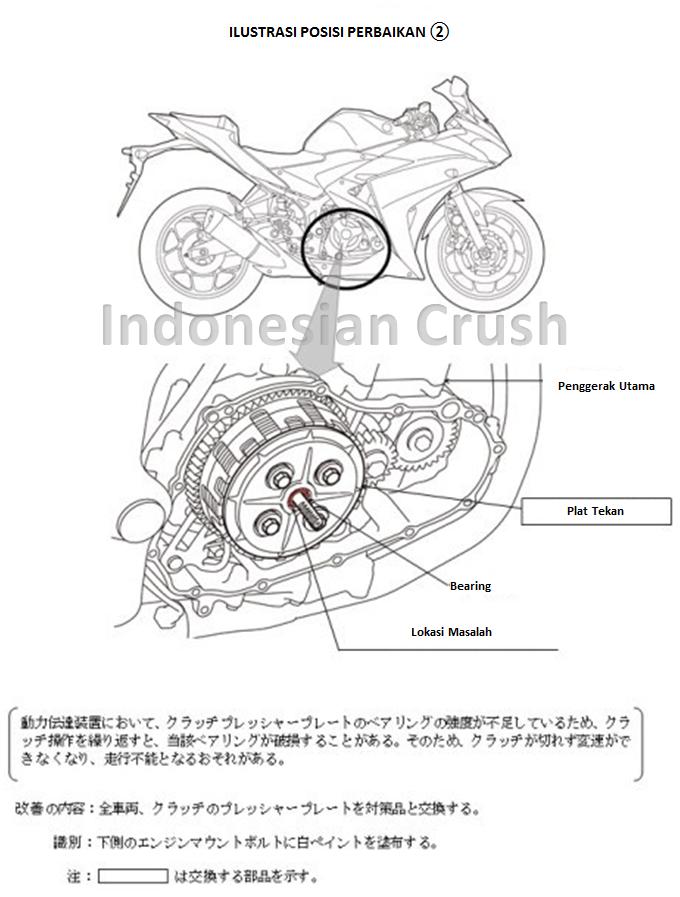 recall-yamaha-r25-r3-mt25-mt320-yamaha-japan-bearing-pressure-plate-ICrush
