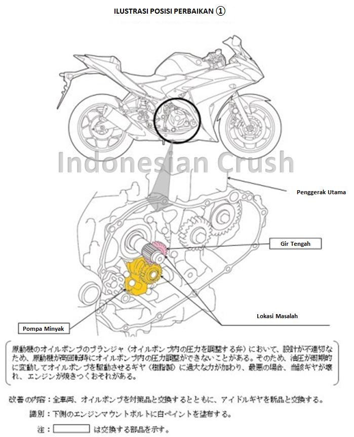 recall-yamaha-r25-r3-mt25-mt320-yamaha-japan-oil-pump-ICrush