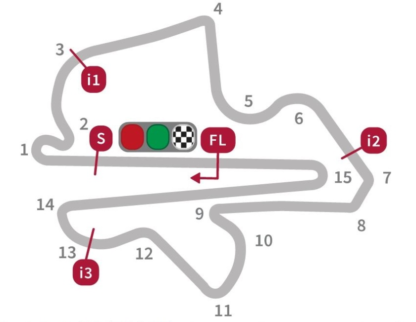 sepang-circuit