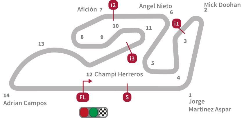 valencia-circuit