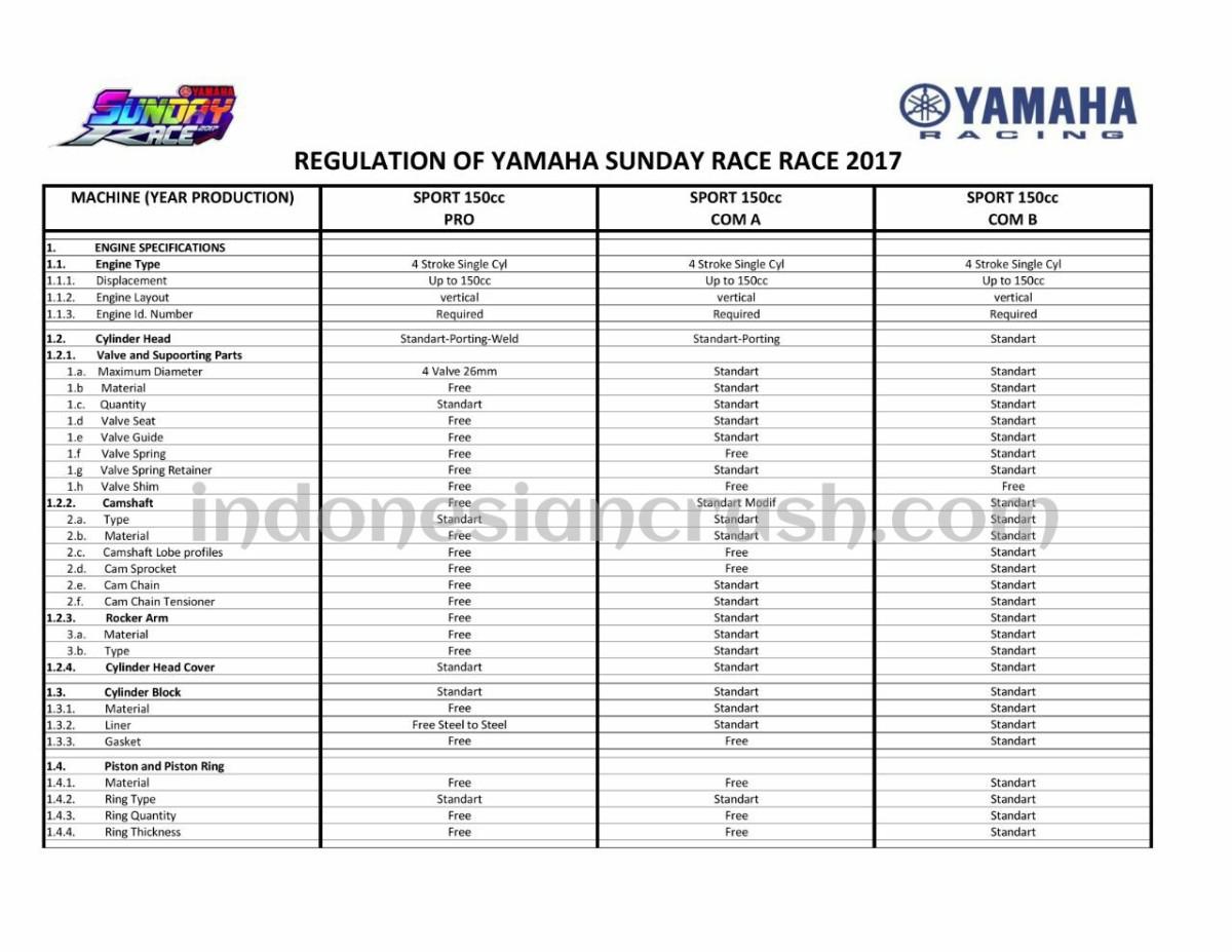YAMAHA SUNDAY RACE REGULATIONS 2017SEASON