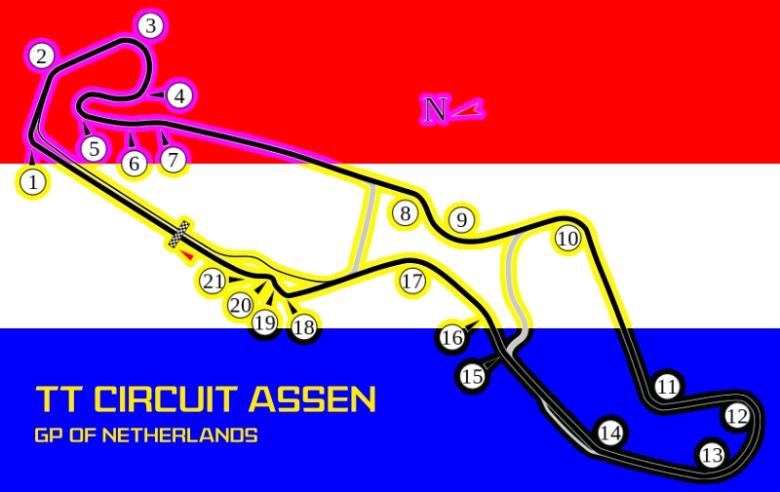 TT CIRCUIT ASSEN IC