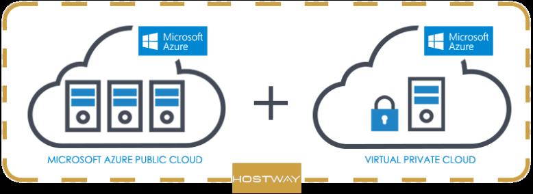 hostway-hybrid-cloud