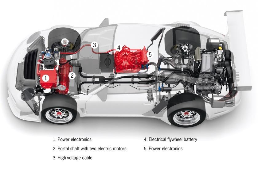 Porsche-GT3R-Hybrid-10