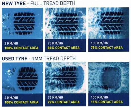 Thread Depth Aquaplanning