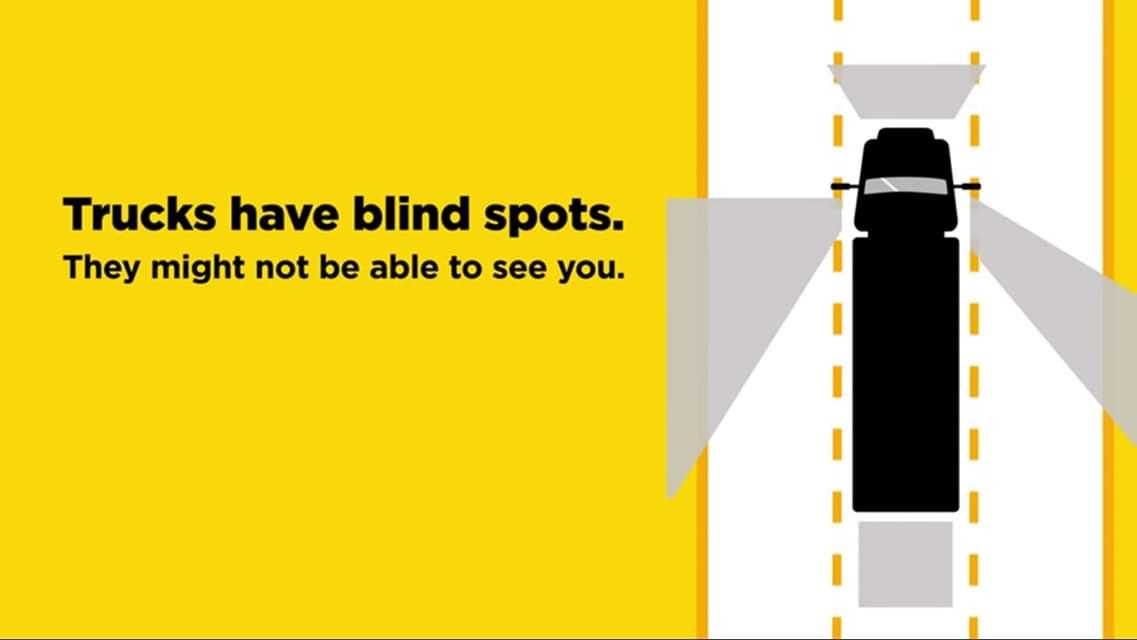 Blind Spot pada kendaraan besar