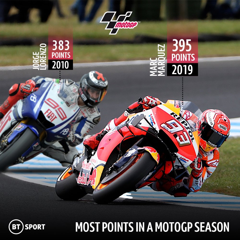 MM93 Point 2019